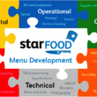 Star Pubs food jigsaw