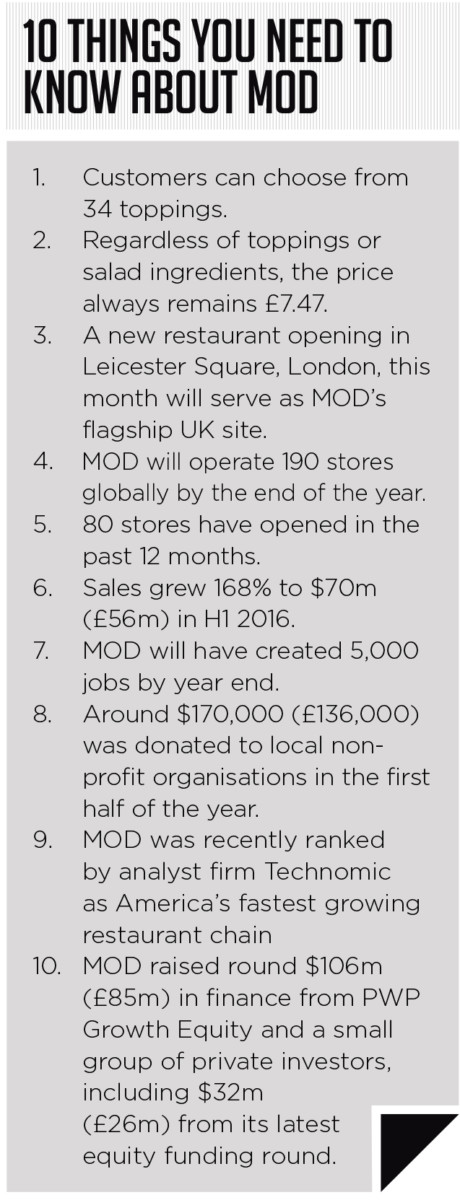 10-things-to-know-about-mod